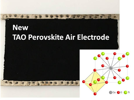 New Perovskite based Air Electrode: more Power than Platinum!